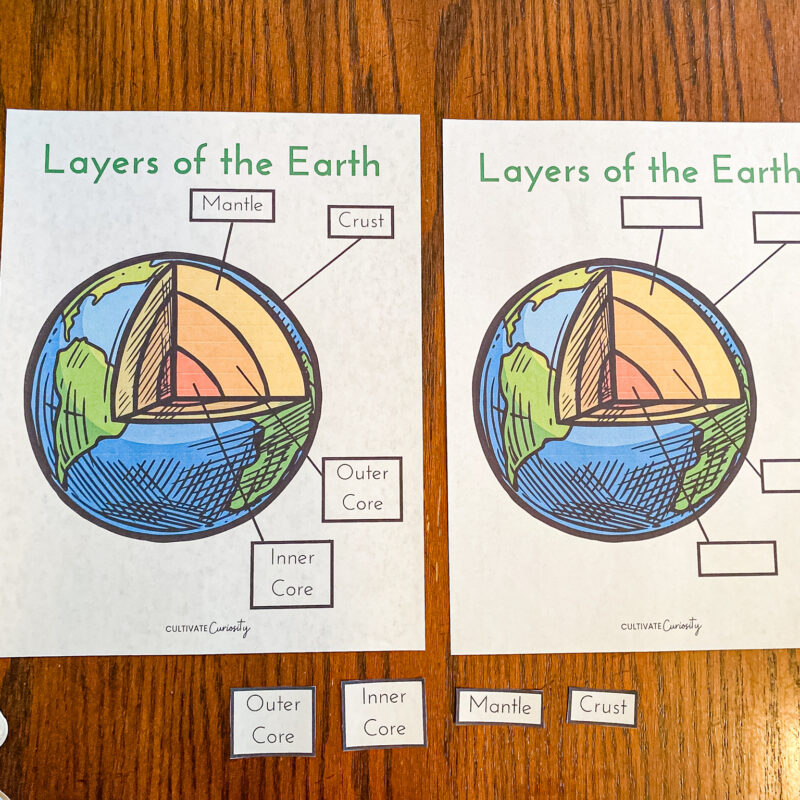 Layers of the Earth Worksheet Set